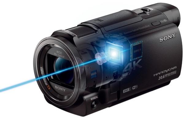 sony fdr ax33 sensor de imagen